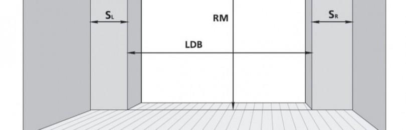 Оптимальные размеры различных типов гаражных ворот