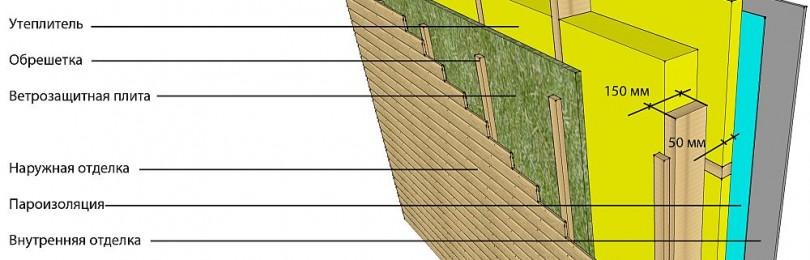 Ветровлагозащитная мембрана преимущества, мембрана для пола