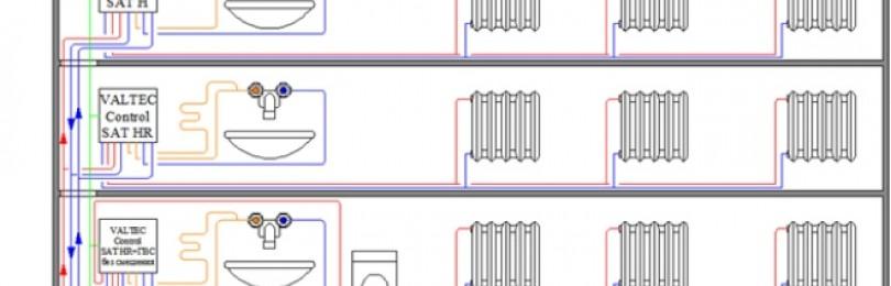 ГВС – горячее водоснабжение многоквартирного дома