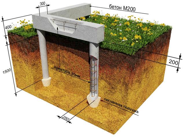 Глубина заложения трубопроводов водоснабжения и канализации в краснодаре по снип 2.04.02-84. глубина траншеи.