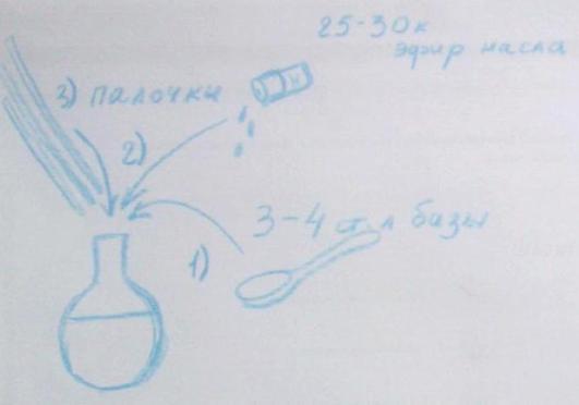 Диффузоры для вентиляции: виды, особенности, установка своими руками