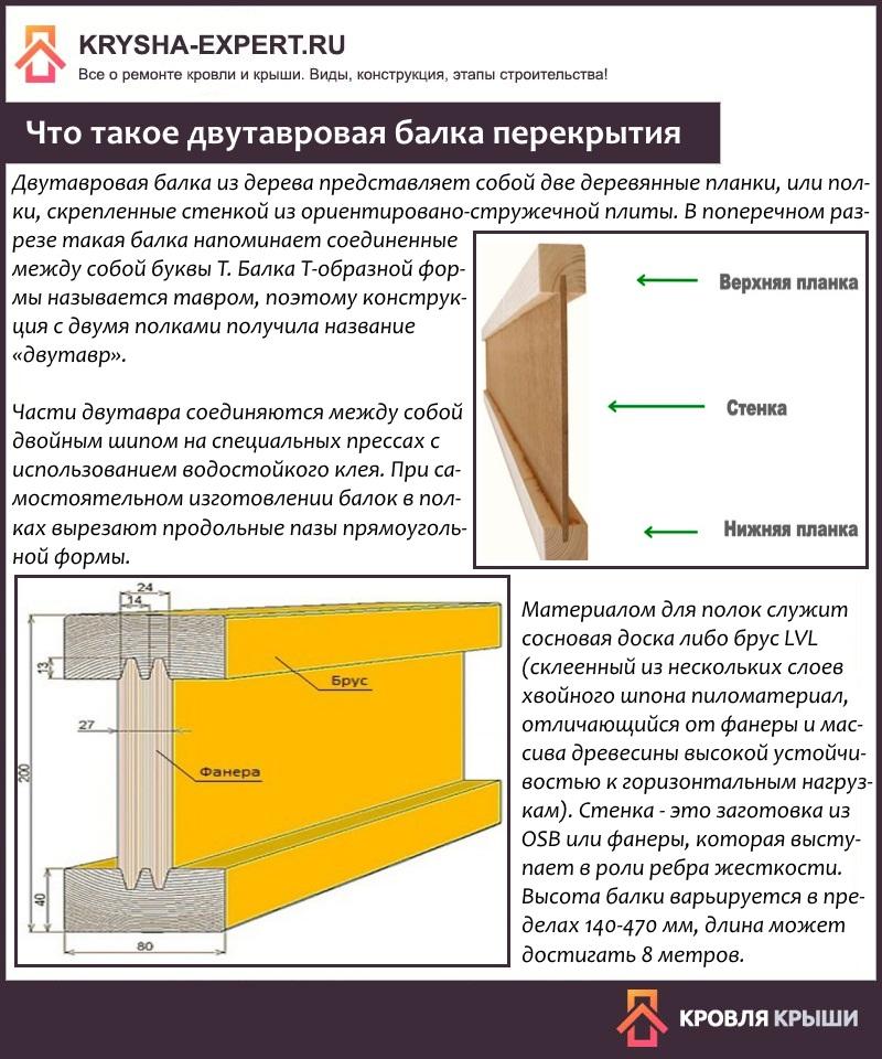 Деревянные балки перекрытия: виды, метод расчёта на прогиб