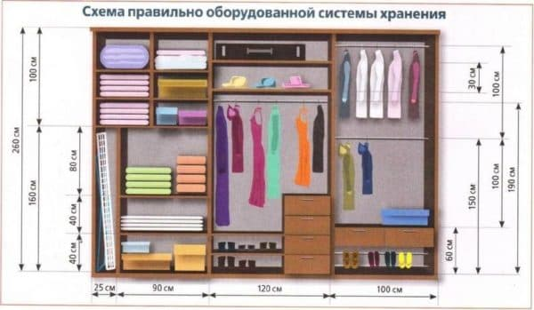 Гардеробные системы икеа: конструктор гардероба, наполнение для шкафов ikea, примеры, каталог, фото