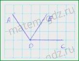 Как найти угол наклона прямой по двум точкам: 11 шагов