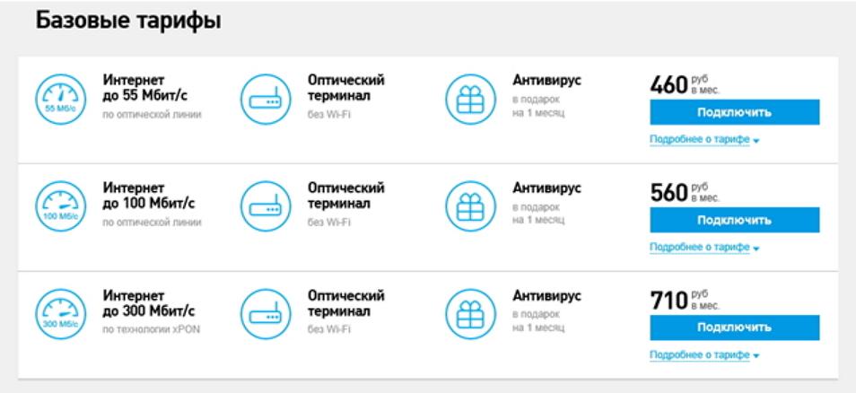 Интернет и тв в частный дом, г. дмитров