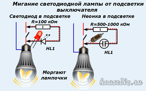 моргает лампочка