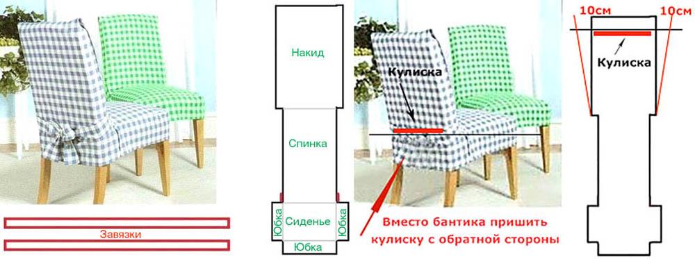 Чехлы на стулья своими руками: идеи и советы по пошиву, лучшие выкройки и пошаговая инструкция по шитью (110 фото и видео)
