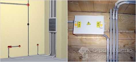 Монтаж скрытой проводки: особенности проведения работ своими руками. пошаговая инструкция, видео, фото и схемы