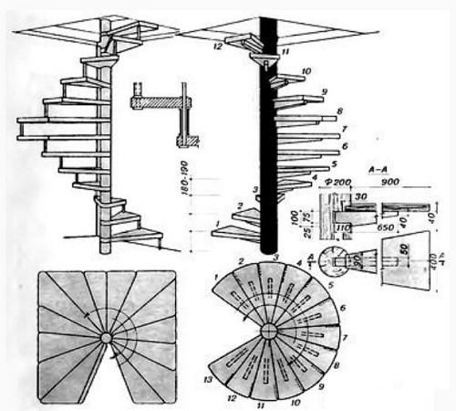 винтовая лестница на второй