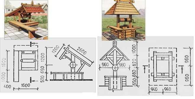 оформление колодца на даче