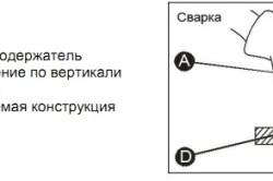 Сварка инвертором для начинающих — пошаговая инструкция