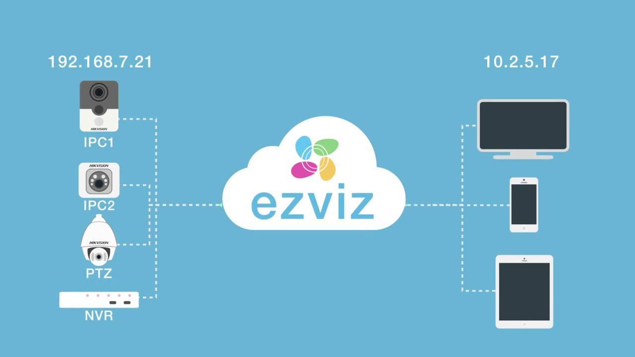 Hilookvision - программа для видеонаблюдения для мобильных устройств. скачать. мануал - zapishemvse