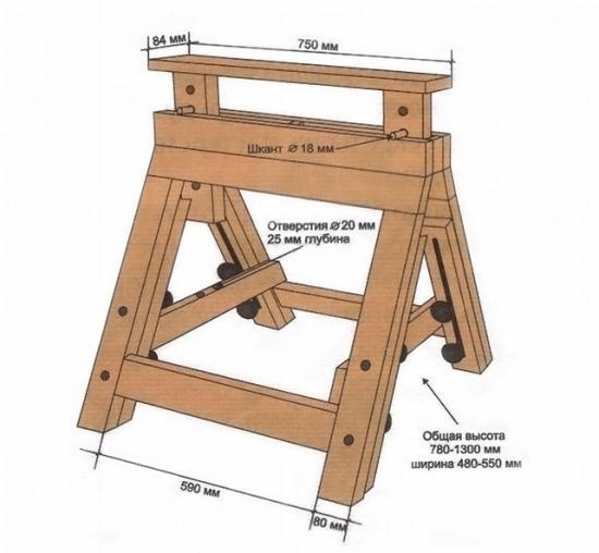 Как сделать, изготовить подмости (леса, «козлы») своими руками