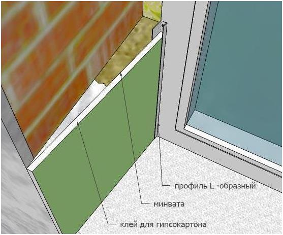 Теплые откосы своими руками: как их сделать и установить на пластиковые окна, и какие материалы применить, а также тонкости монтажа