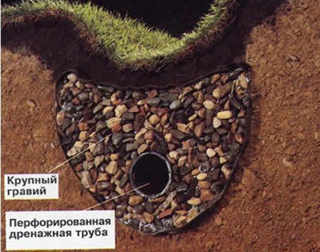 Классификация подземных вод по условиям залегания: кем и для чего составляется, как применяются знания?