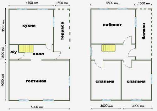 планировка второго этажа в частном доме