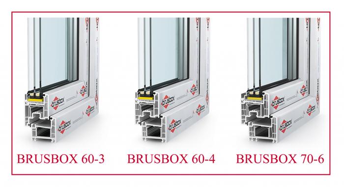 Окна brusbox - отзывы на i-otzovik.ru