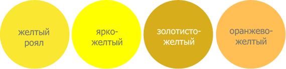 спектр цветов таблица сочетание