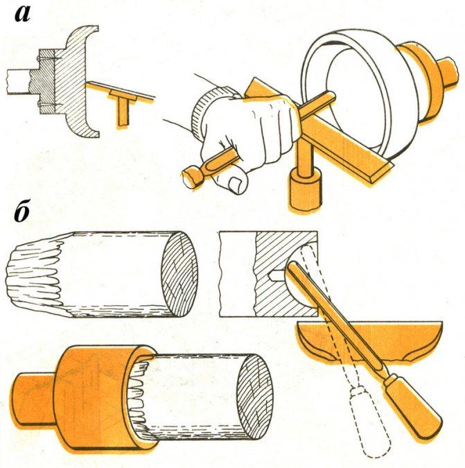 Изделия на токарном станке по дереву: видео, фото, чертежи - токарь
