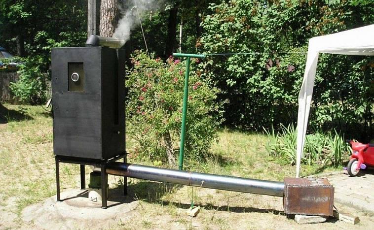 Дымогенератор своими руками (95 фото): пошаговая схема создания прибора