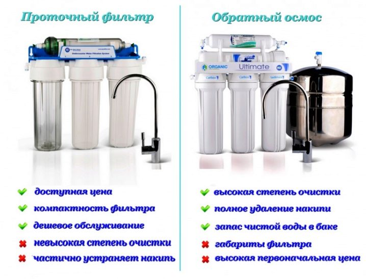 Осмос: система очистки питьевой воды | инженер подскажет как сделать