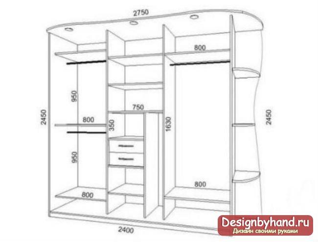 Как собрать шкаф? как правильно это сделать самому из мебельных щитов и выдвижных ящиков, используя схему сборки