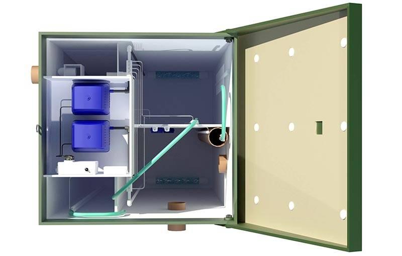 Принцип работы автономной канализации частного дома