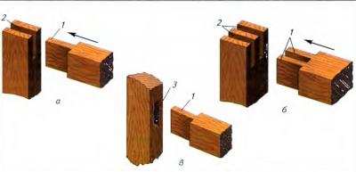 Крепежи для бруса: крепления и скобы для бруса 100х100, 150х150 и других размеров. чем скреплять между собой брус и основанием колонн?