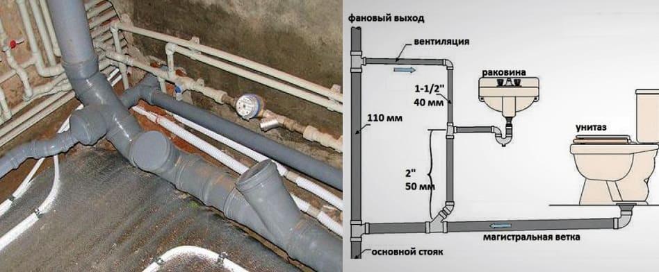 Переливной септик из бетонных колец и схема колодца