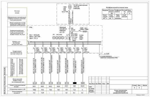 Однолинейная схема электроснабжения: для чего нужна, как правильно выполнить | greendom74.ru