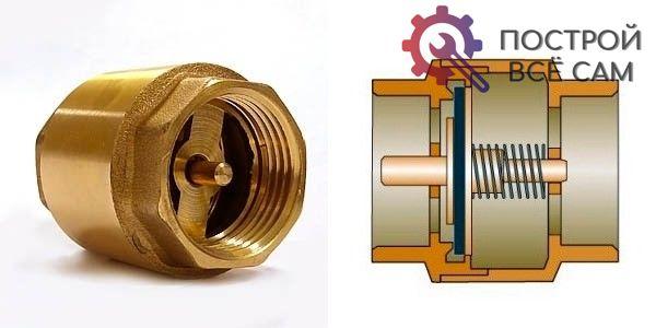 клапан для канализации 110