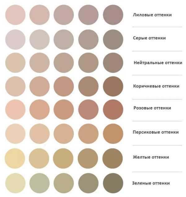 сочетание бежевого цвета