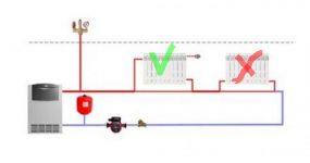Автоматический воздухоотводчик для отопления: основные критерии выбора