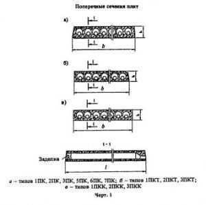Плиты перекрытий облегченные (легкие): размеры, характеристики и виды