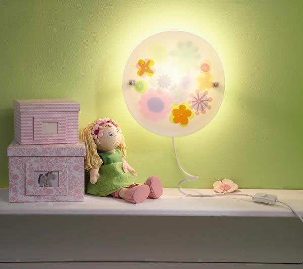 ночные светильники