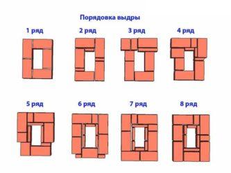 Раствор для дымохода из кирпича, пропорции