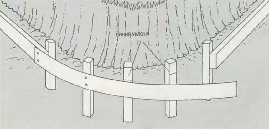 Бетонные дорожки на даче своими руками: варианты, материалы, технологии
