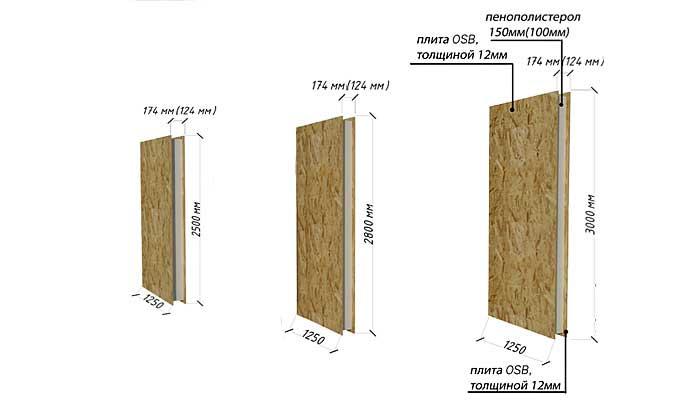 сиб панель для строительства