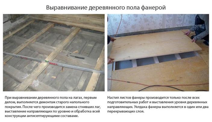 Как выровнять пол в квартире (47 фото): чем выравнивают, лучшие способы для правильного ремонта напольных покрытий своими руками в «новостройке» или панельном доме