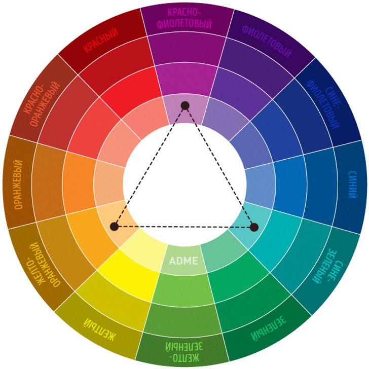 Оранжевый в сочетании с другими цветами: 75 интересных идей