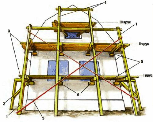 Монтаж строительных лесов. установка строительных лесов разных типов, основные правила монтажа