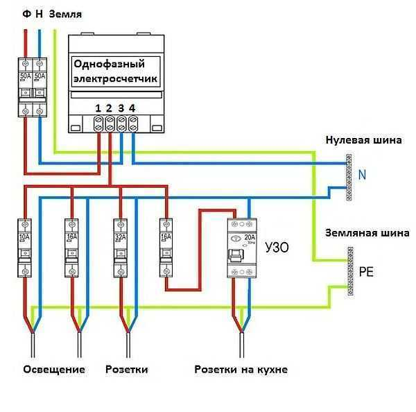 Электропроводка на даче: самостоятельный монтаж | моя дача электропроводка на даче: изготовление своими руками | моя дача