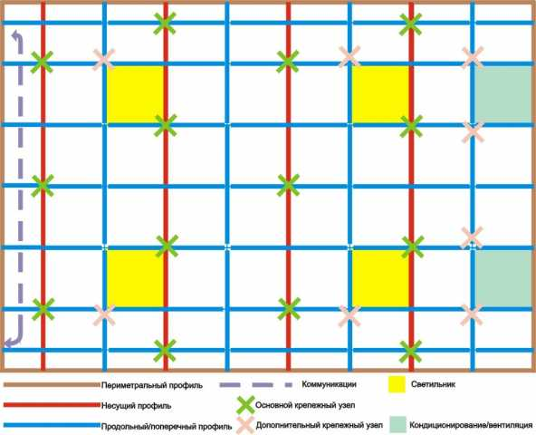 Плитка потолочная армстронг: плюсы и минусы, основы монтажа