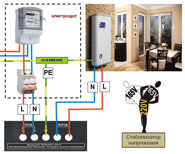 как выбрать стабилизатор напряжения для частного дома