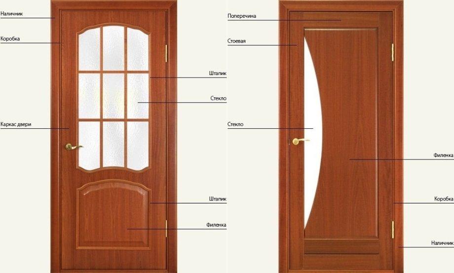 купить двери от производителя в москве