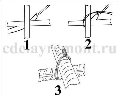 Схема и расчет армирования монолитной плиты фундамента