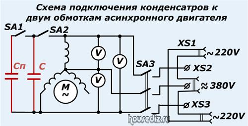 Как сделать бензогенератор своими руками на 220 вольт и что для этого нужно?
