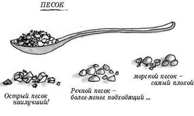 Особенности крупного песка и сферы его применения