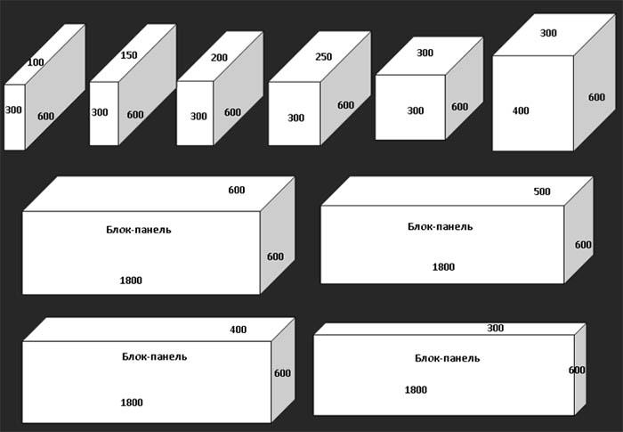 Что такое сибит? описание, характеристики, виды, применение и цена сибита