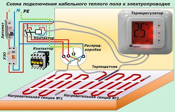 Монтаж теплого электрического пола: схемы укладки, способы установки
